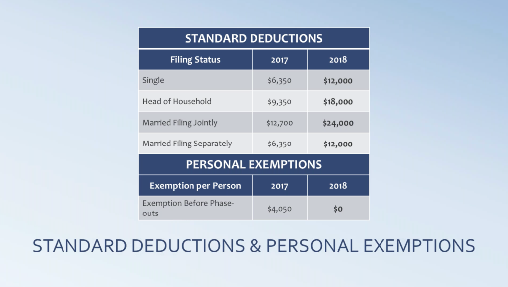 new tax bill - personal taxes - personal